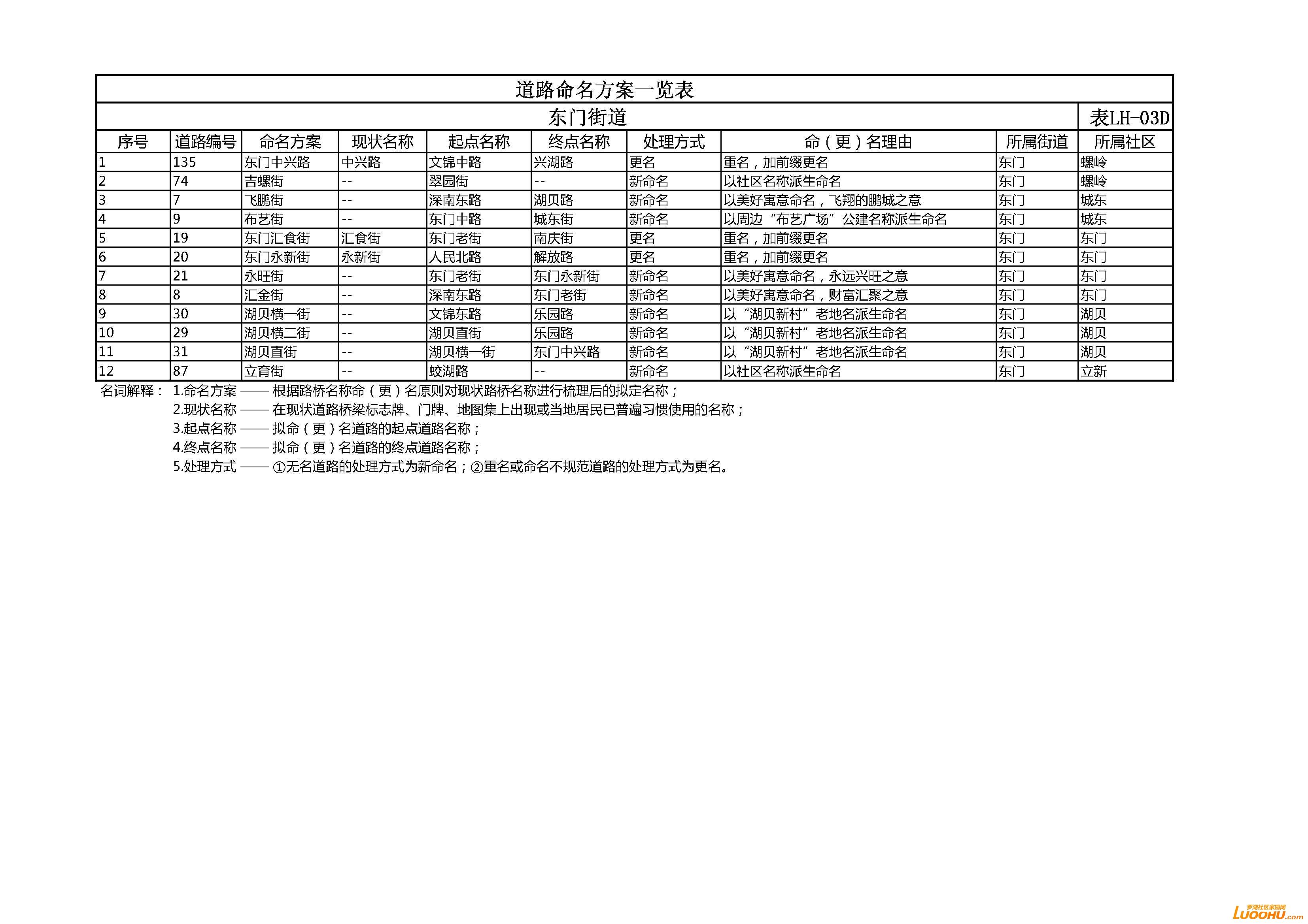 表LH-03D.jpg