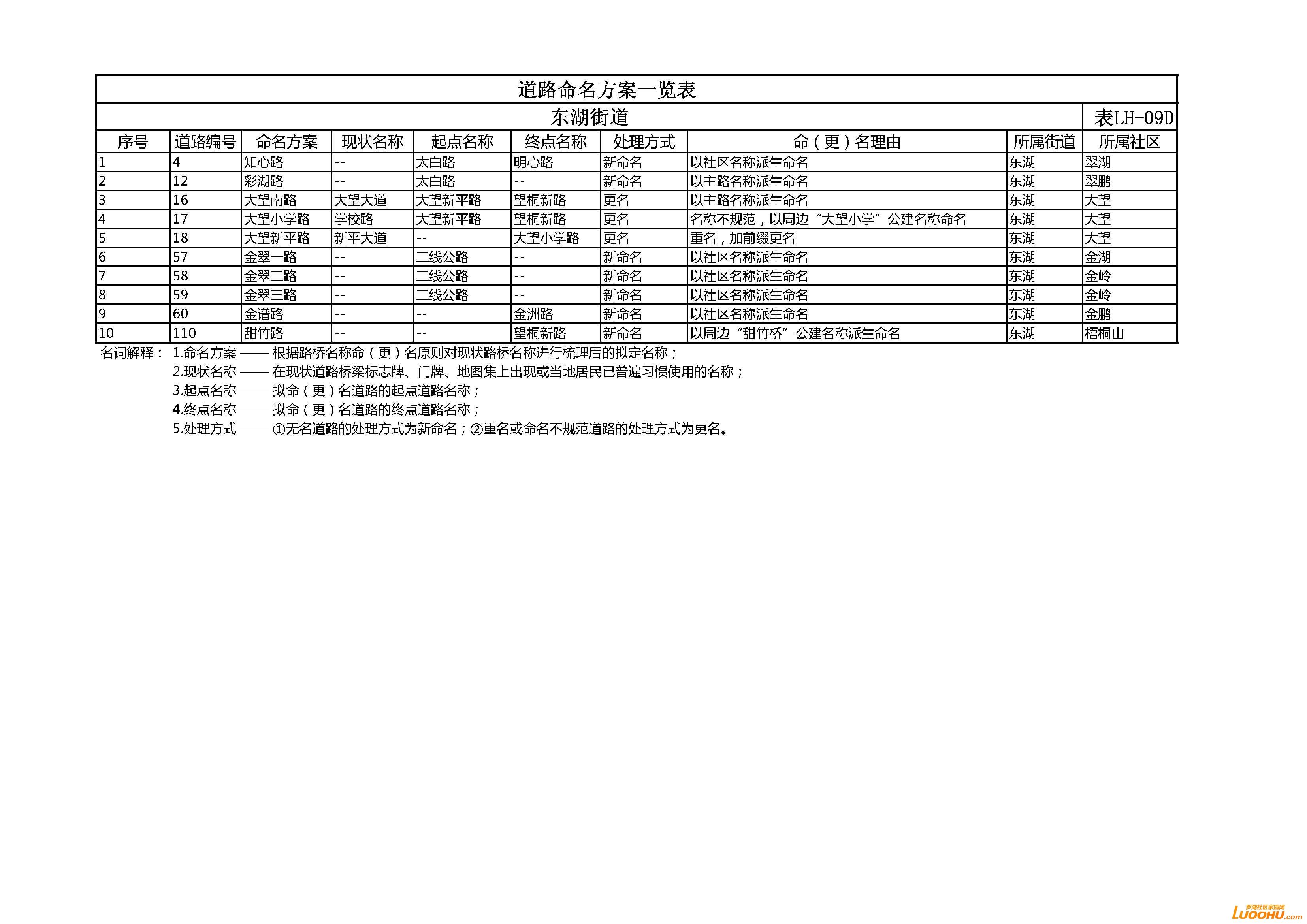 表LH-09D.jpg