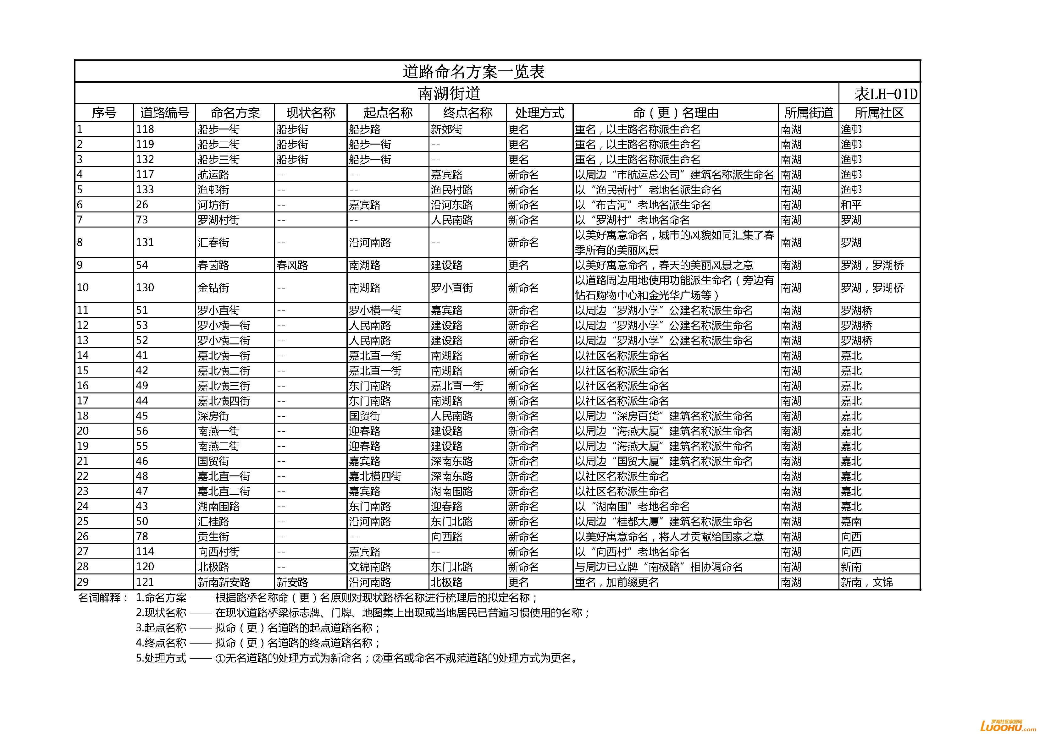表LH-01D.jpg