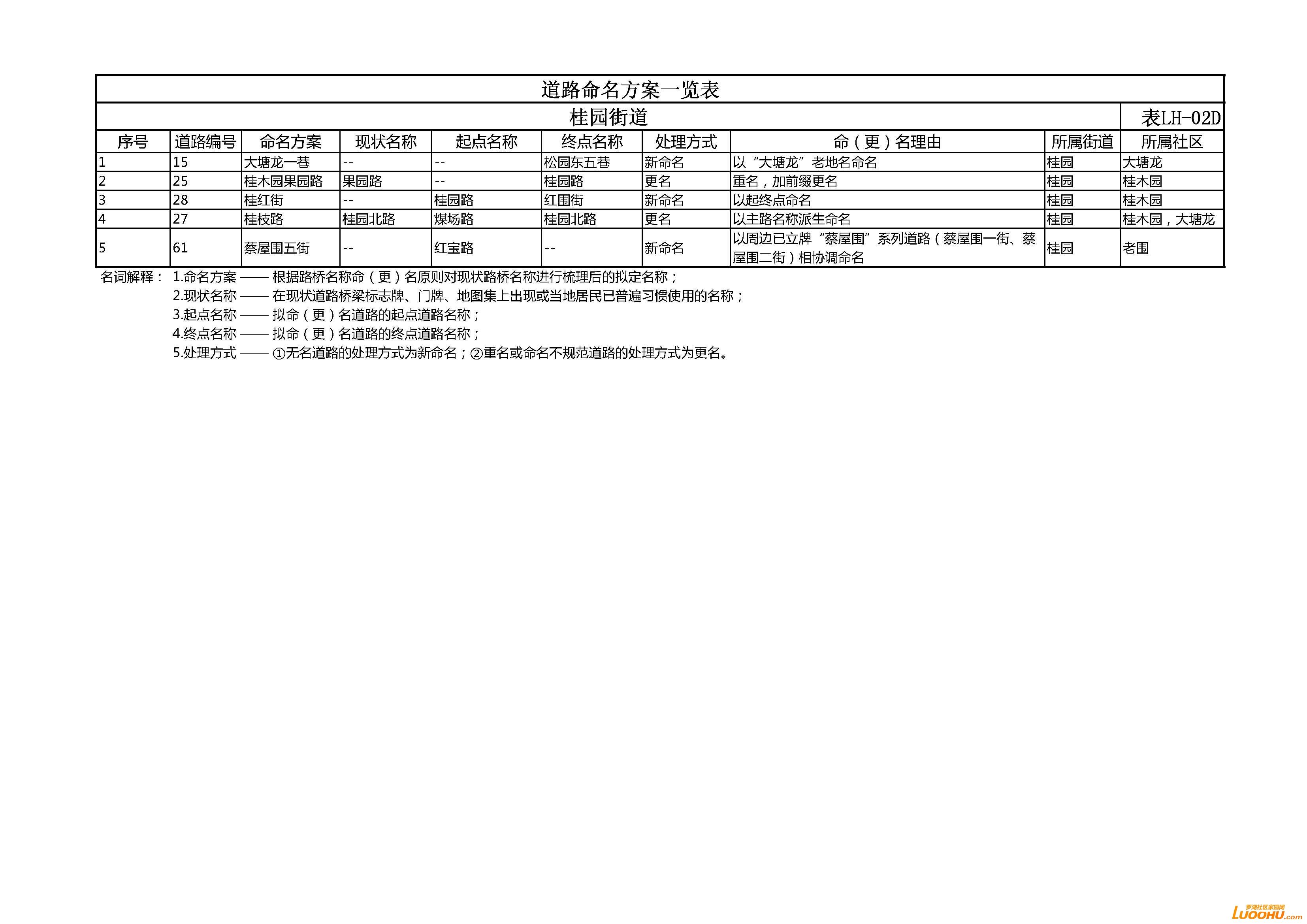 表LH-02D.jpg