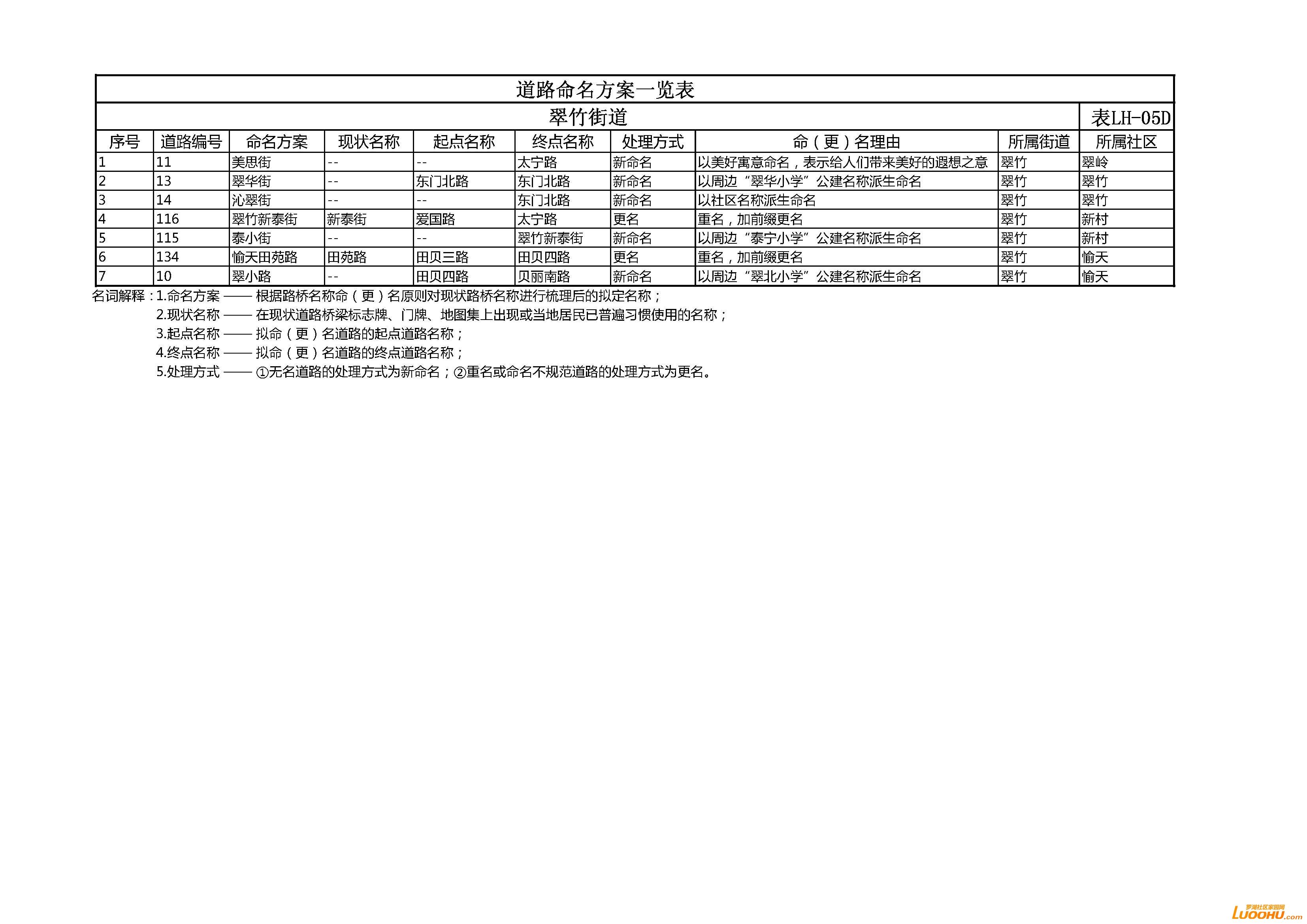 表LH-05D.jpg