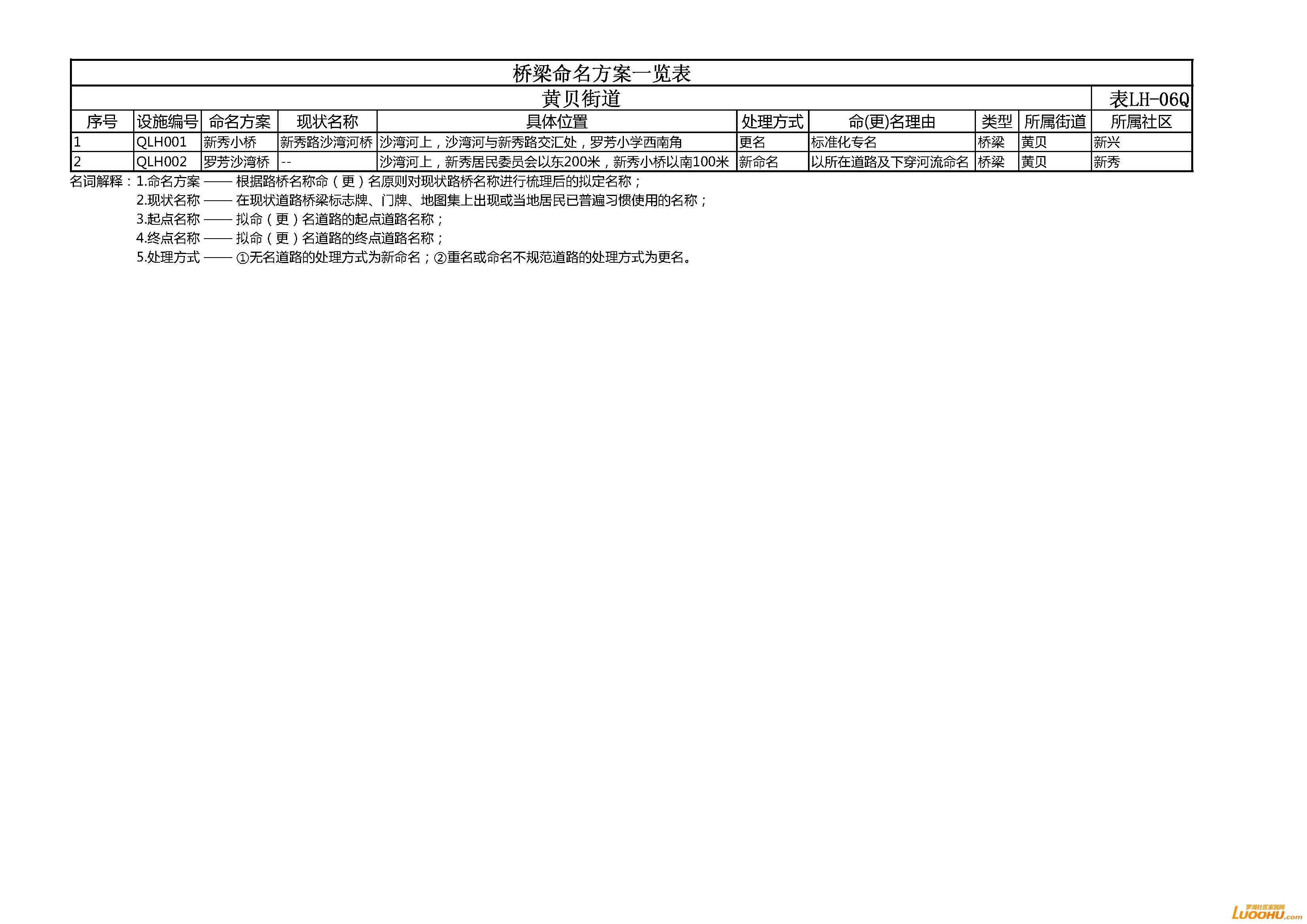 表LH-06Q.jpg