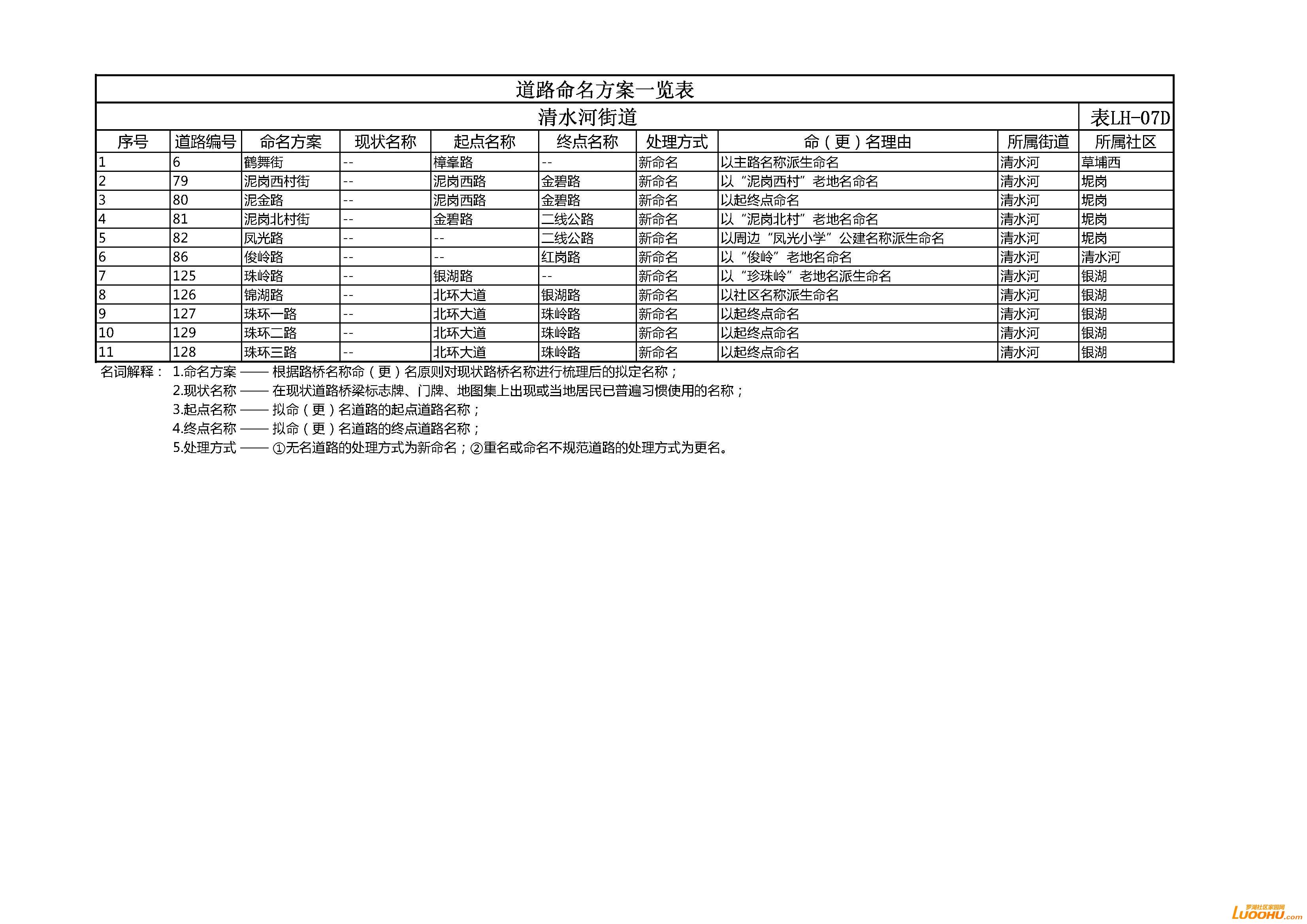 表LH-07D.jpg