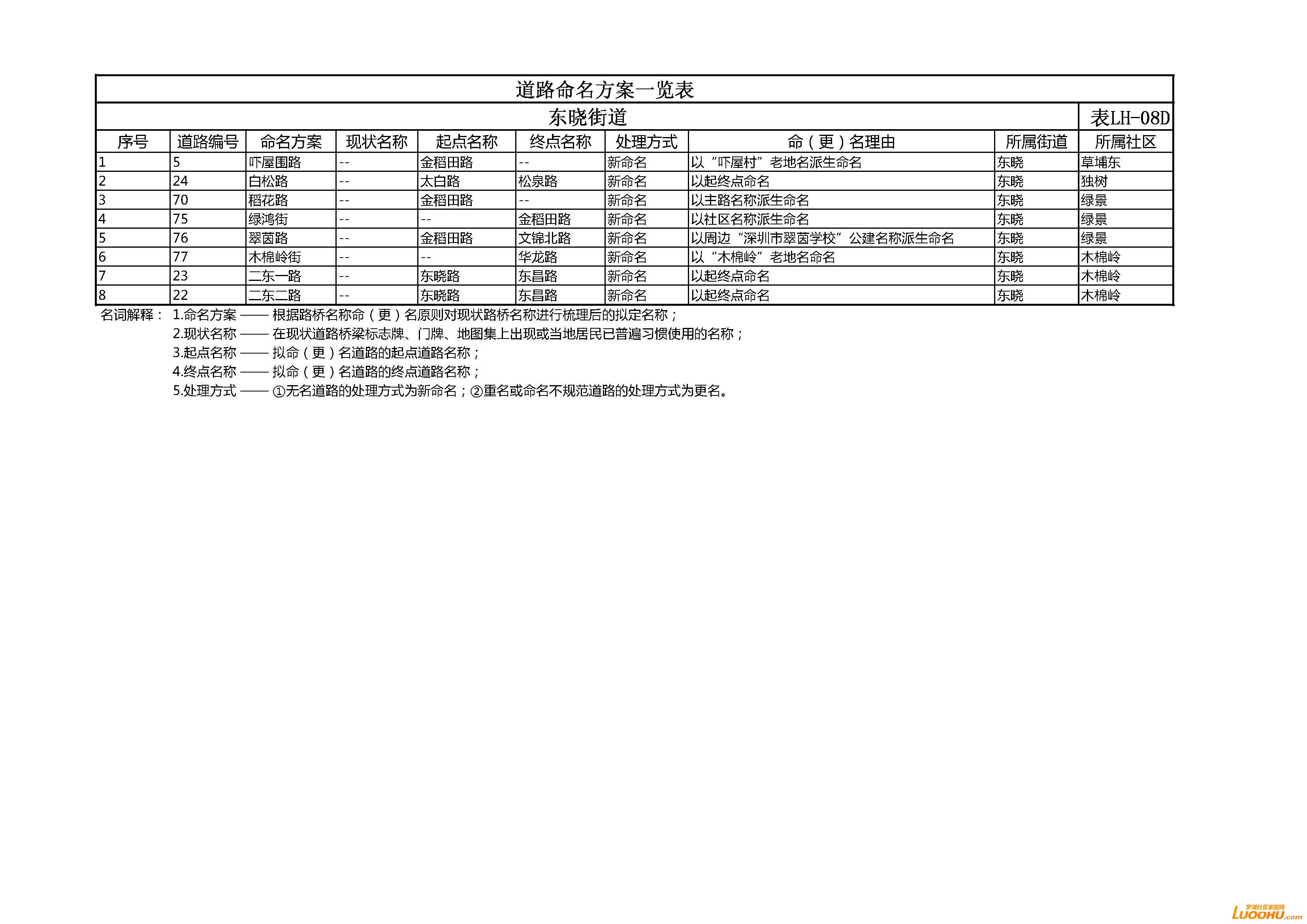 表LH-08D.jpg
