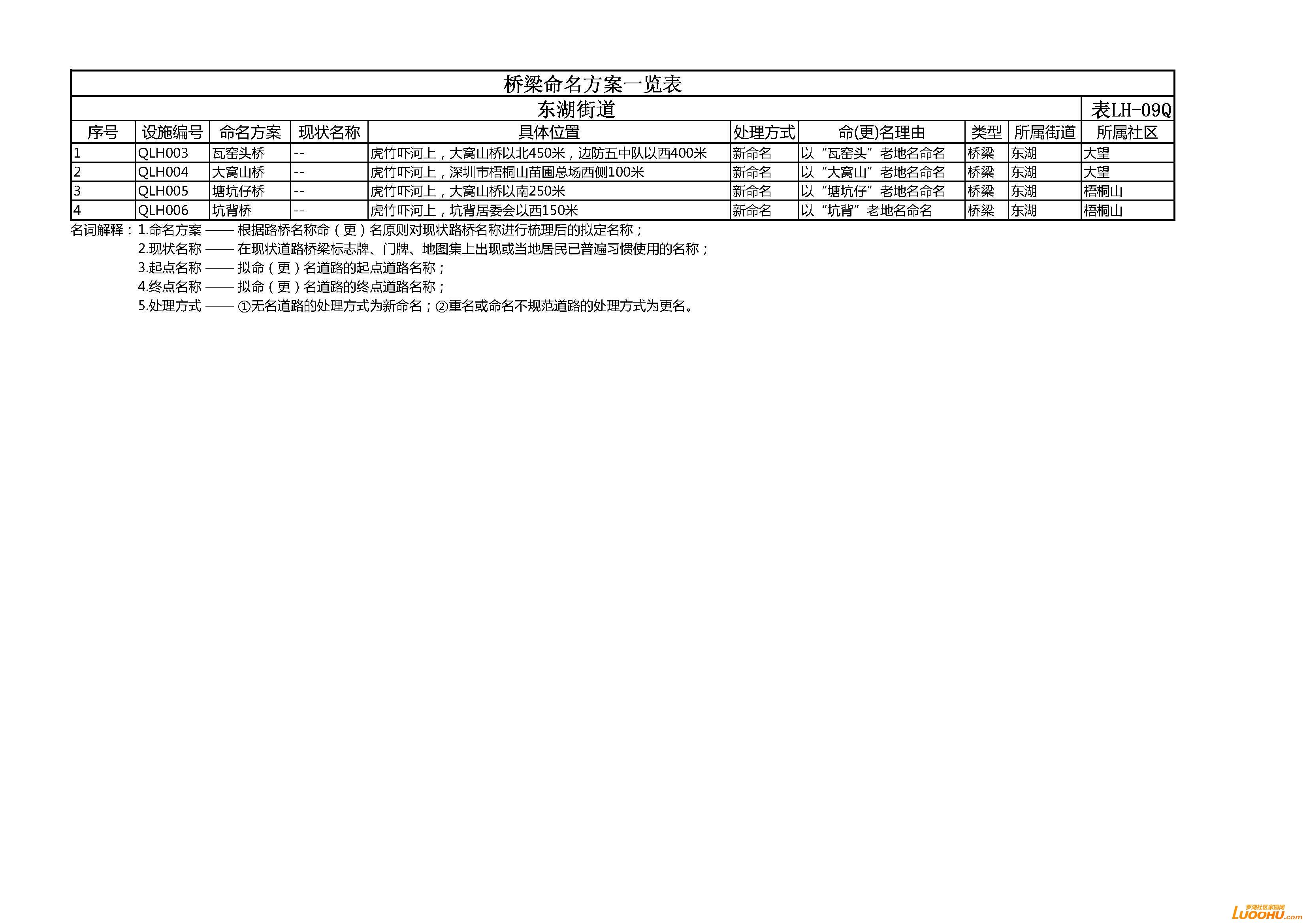 表LH-09Q.jpg