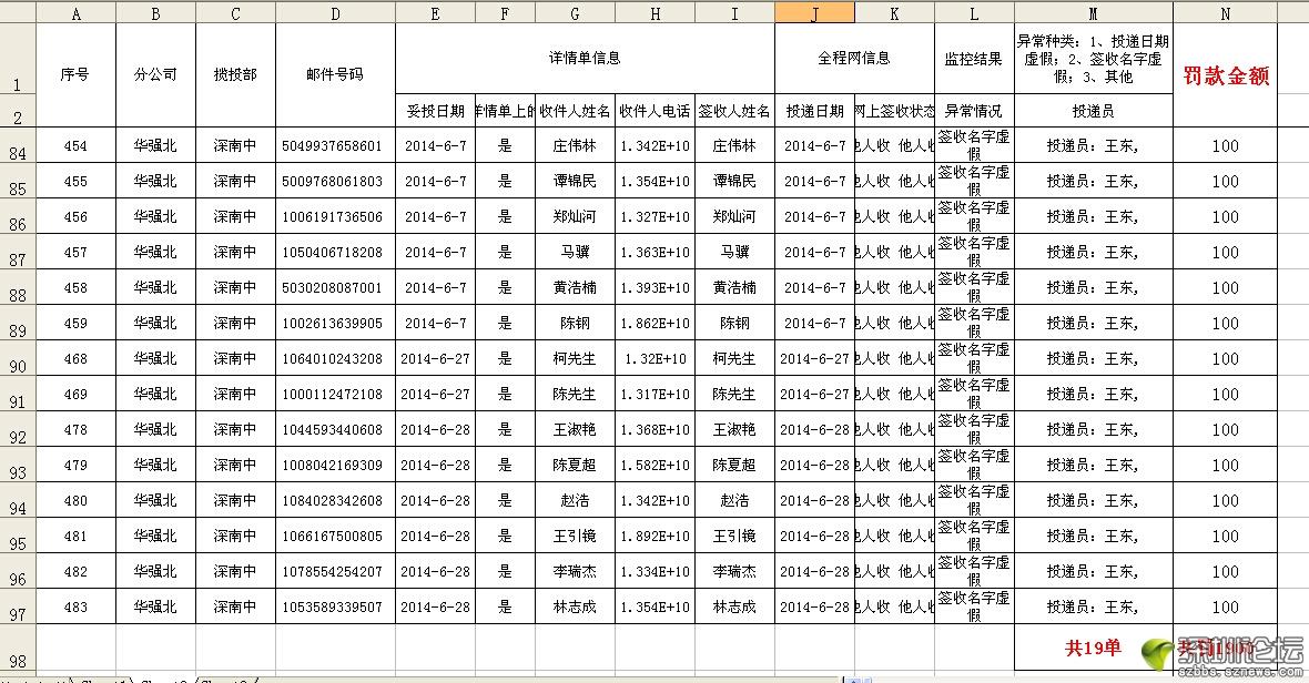 邮政快递员_中国人民邮政邮票_邮政快递员收入