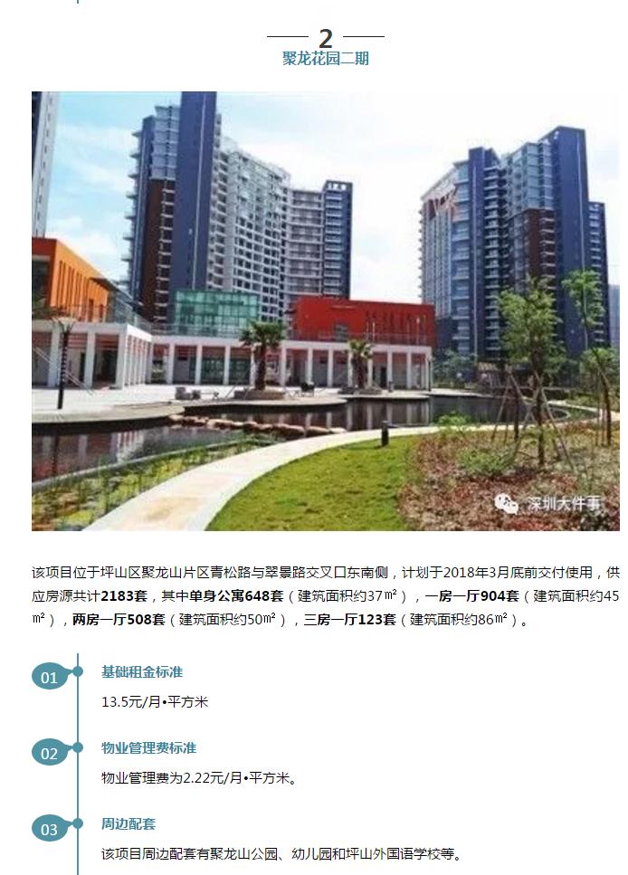 3151套公租房待领取,还配套公园、学校!深圳人明天起就能申请!_05.png.png