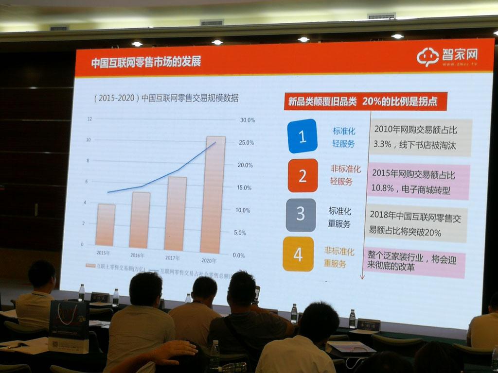 IMG_20180801_123848互联网零售市场的发展.jpg