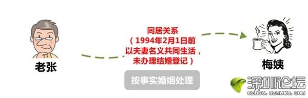 老张(论坛用图).jpg