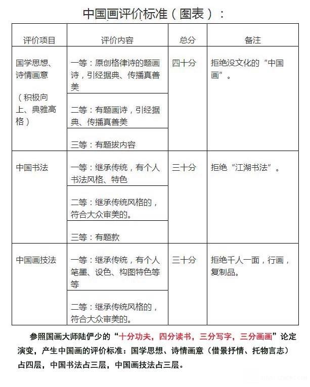 2  新时代《中国画评价标准》.jpg