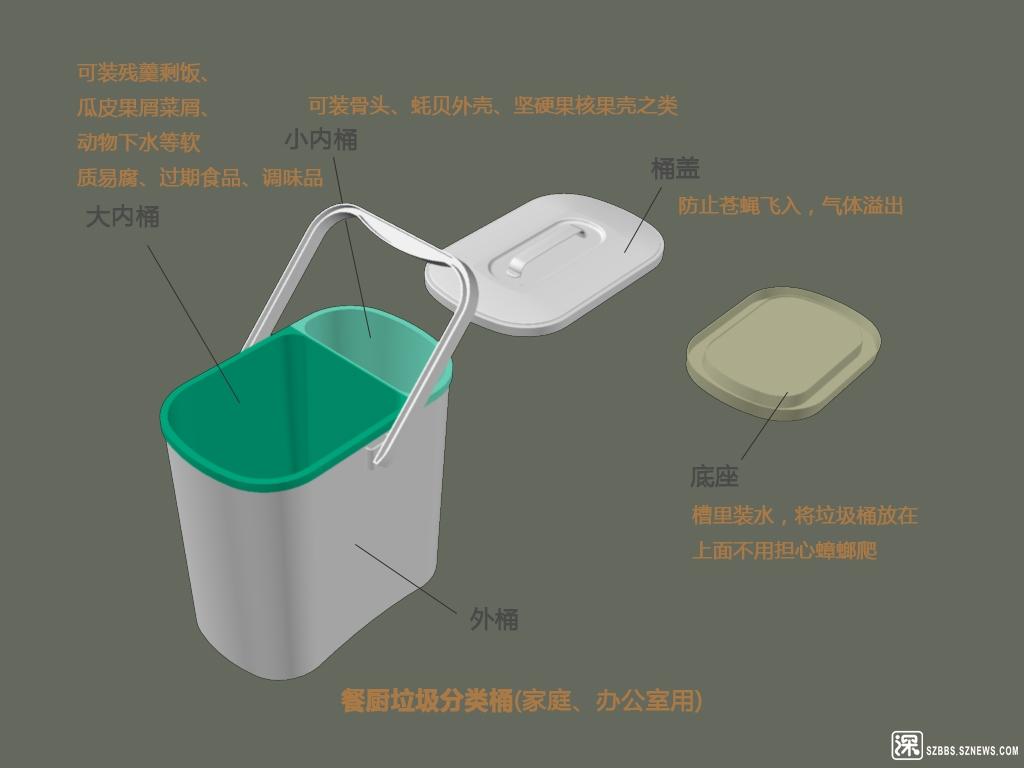 餐厨垃圾桶.jpg