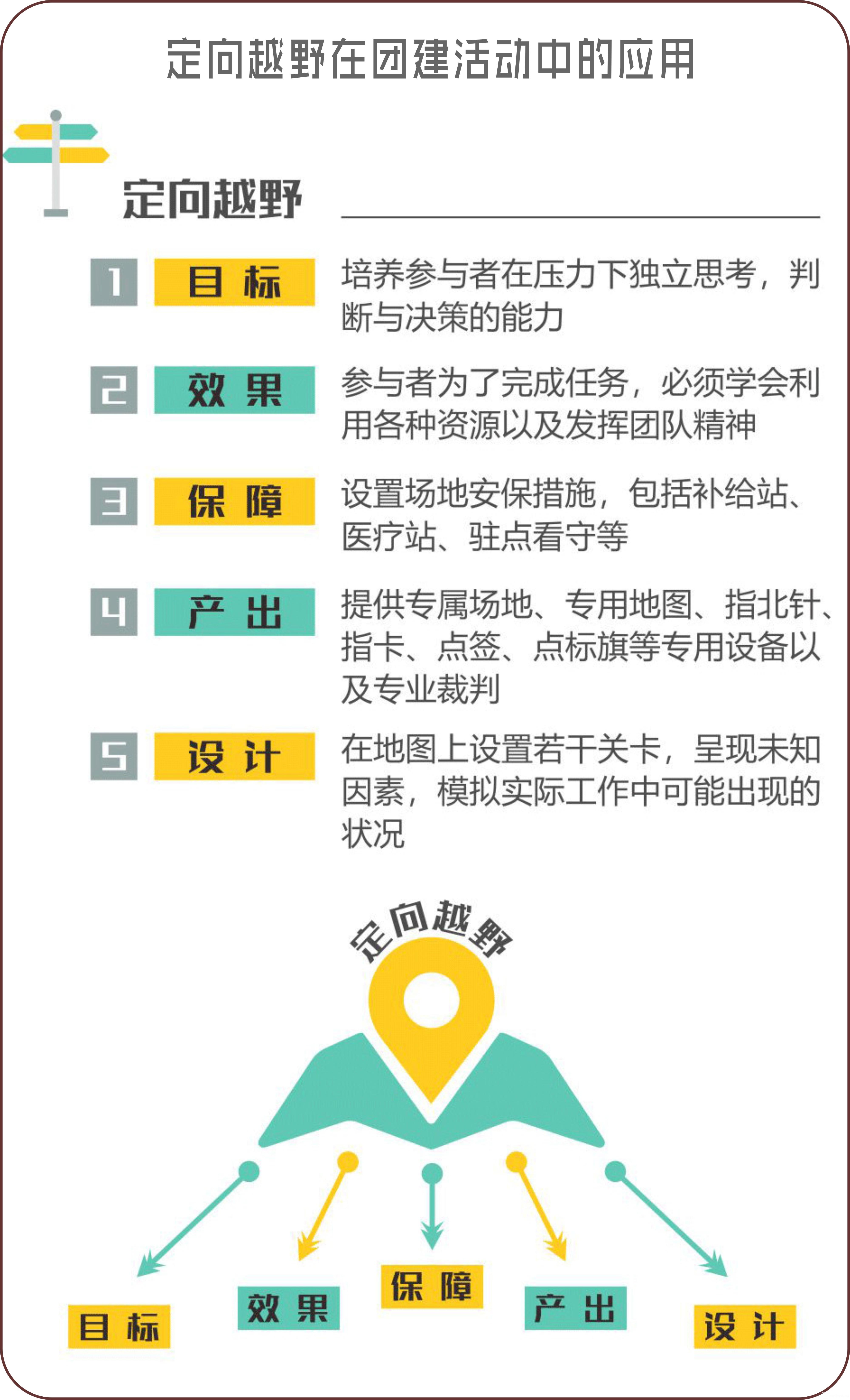 8-定向团建应用.jpg