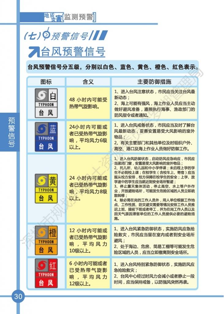 nEO_IMG_(曲)罗湖区2017年宣传手册(阿里巴巴地质灾害历险记)_页面_30.jpg.jpg