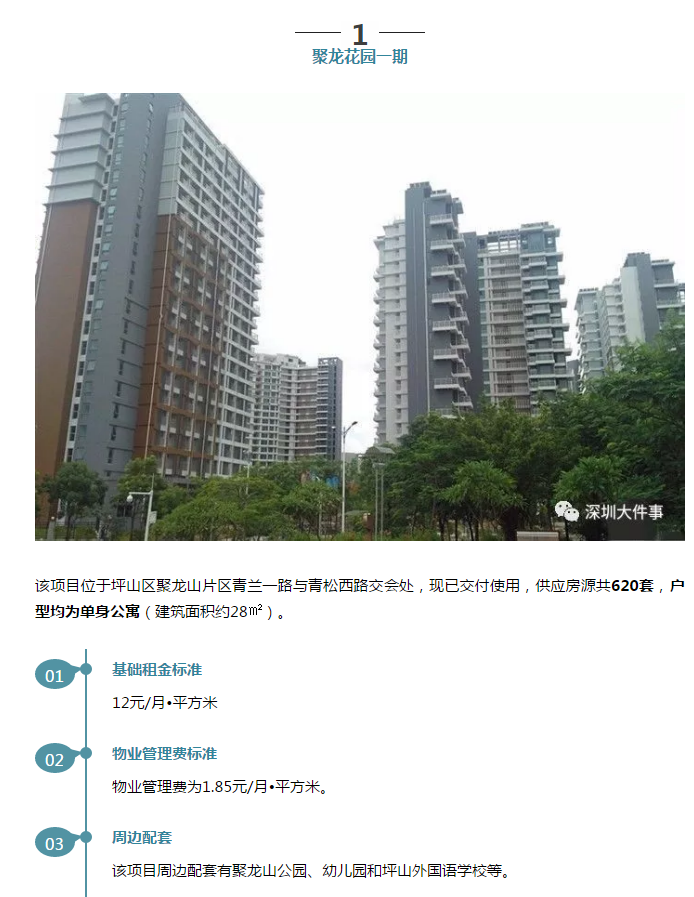 3151套公租房待领取,还配套公园、学校!深圳人明天起就能申请!_04.png.png