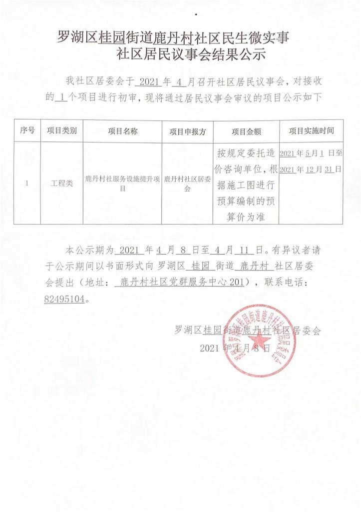 202148鹿丹村社区居民议事会结果公示.jpg