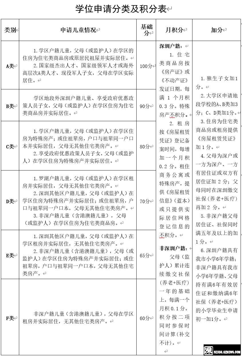 积分表.png
